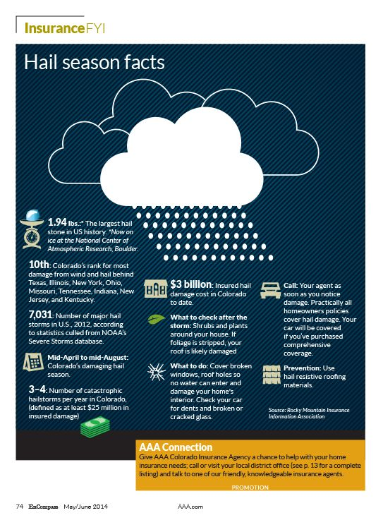 Infographic Hail Season Insurance Aaa Colorado Encompass Publication Design Infographic Infographic Design