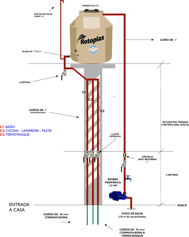 Diseno De Bajada De Tanque Yoreparo Instalacion De Agua Tubo De Fontaneria Instalacion Hidraulica
