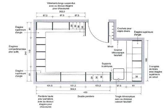 Dessiner votre maison 4 retouche avec pixlr dimension for Tracer un plan de maison