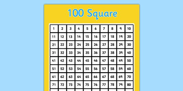 hundred number square primary resources