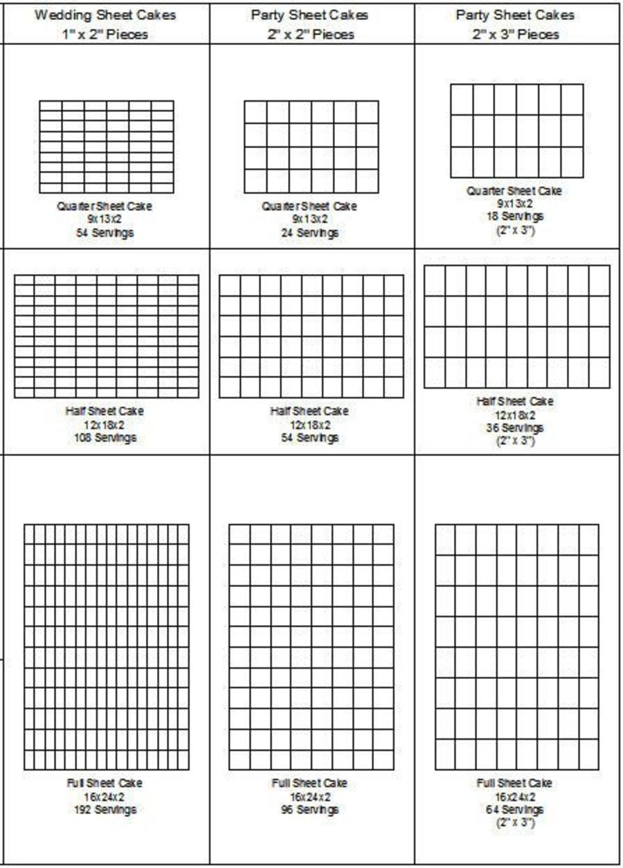 So freakin  good to know for when you are planning  party that has cake sheet cutting and servings guide also square per several requests rh pinterest