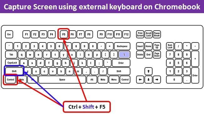 Capture Screen Using External Keyboard On Chromebook Chromebook Scroll Lock Screen