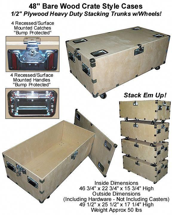Want To Know About Drills Design Read On Crates Wooden Tool Boxes Trunks