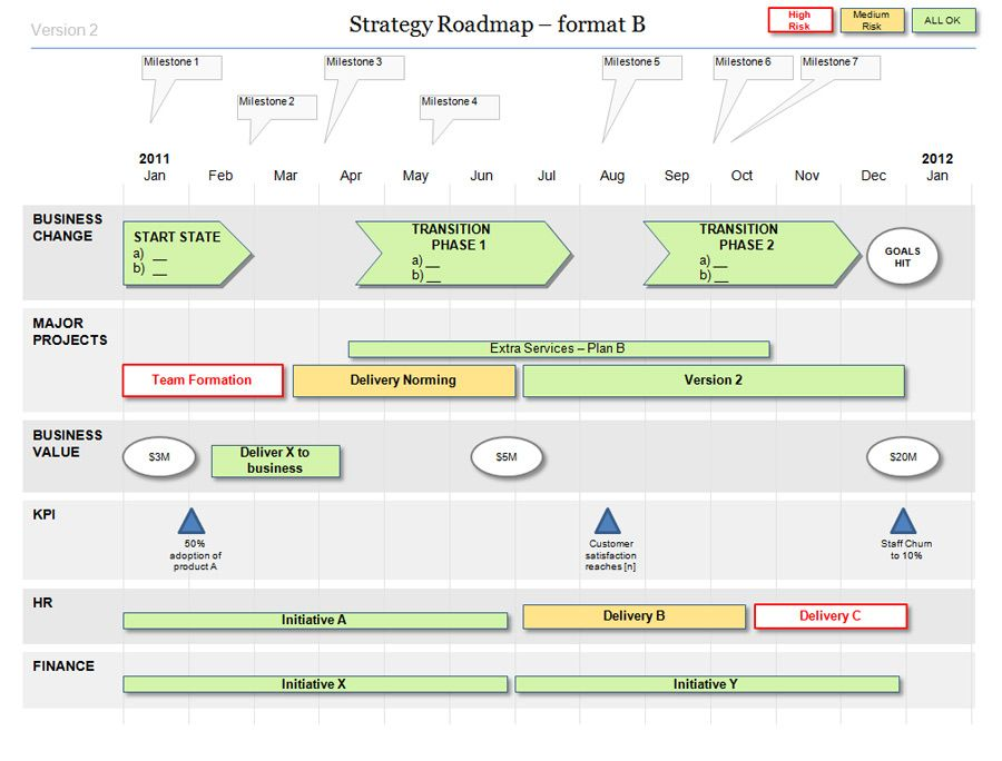powerpoint strategy roadmap template roadmap templates