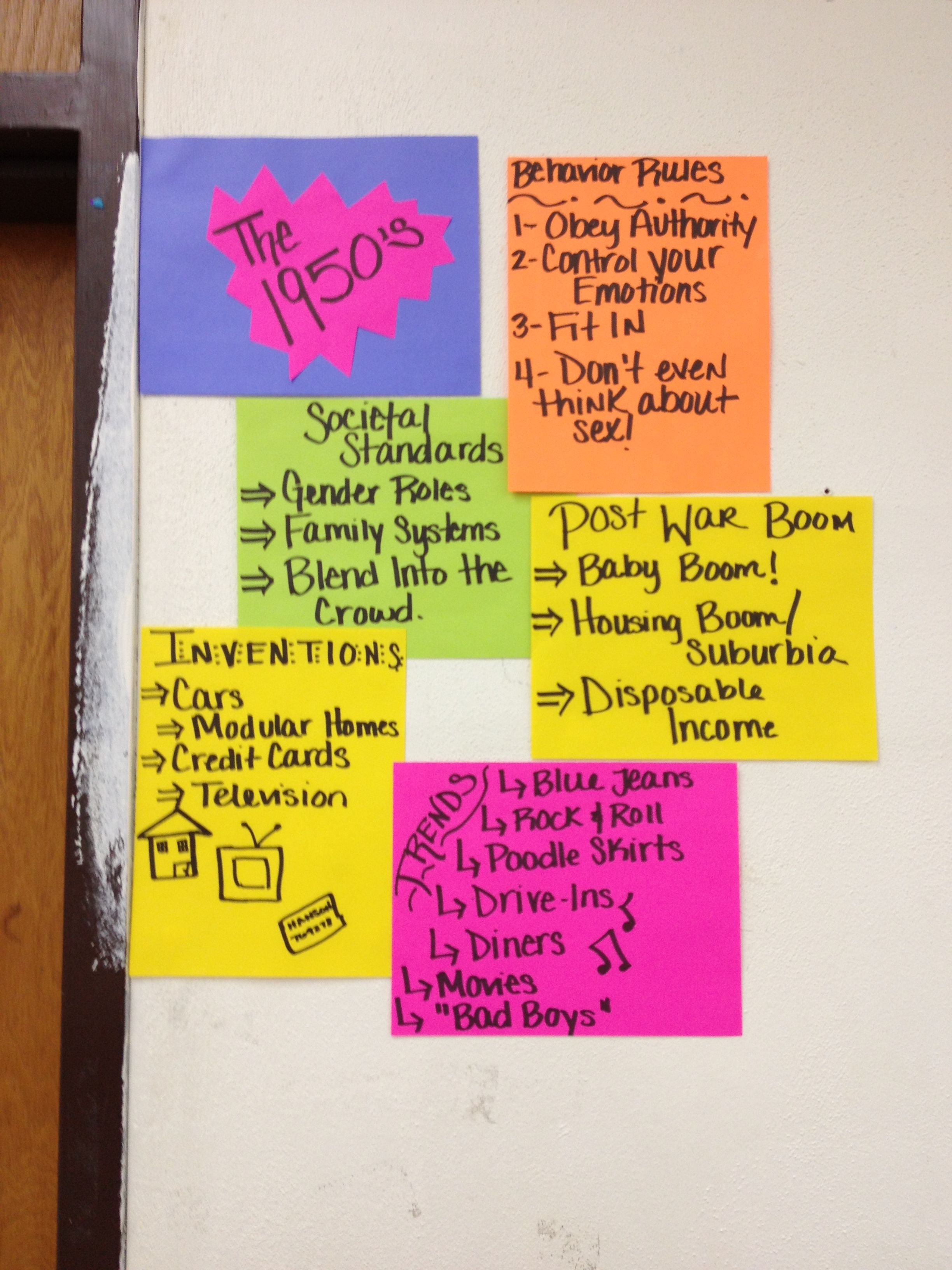 Anchor Chart To Accompany Reading The Catcher In The Rye H Hanson 10th Grade English