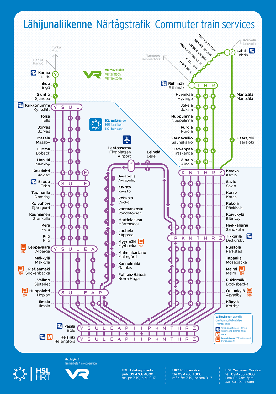 Submission Official Map Commuter Rail Services of Helsinki