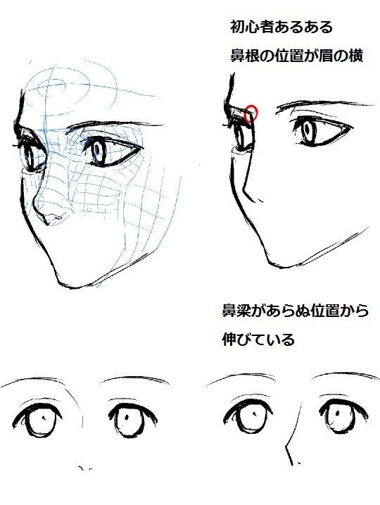 Consideration Of The Planes Of The Face Drawing Tips Anatomy Drawing Anime Drawings Tutorials