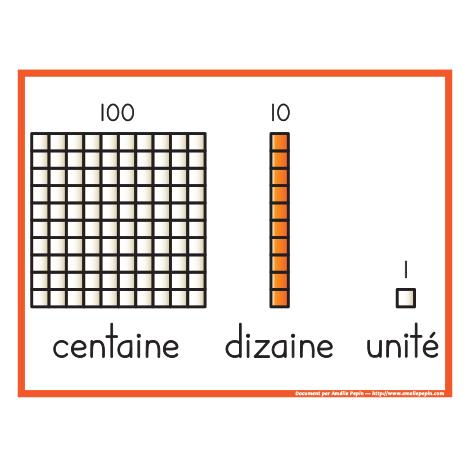 Cdu | Enseignement de mathématique, Mathématiques au cour élémentaire et Mathématiques montessori