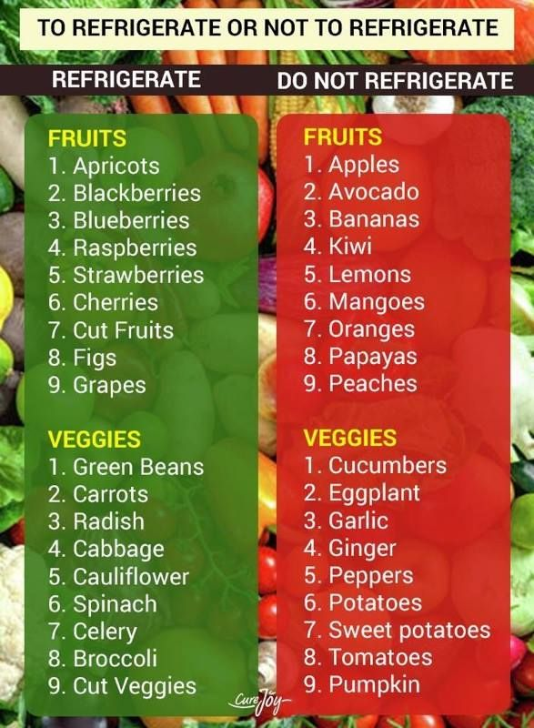 Fruits and veggie refrig info #cookingtips