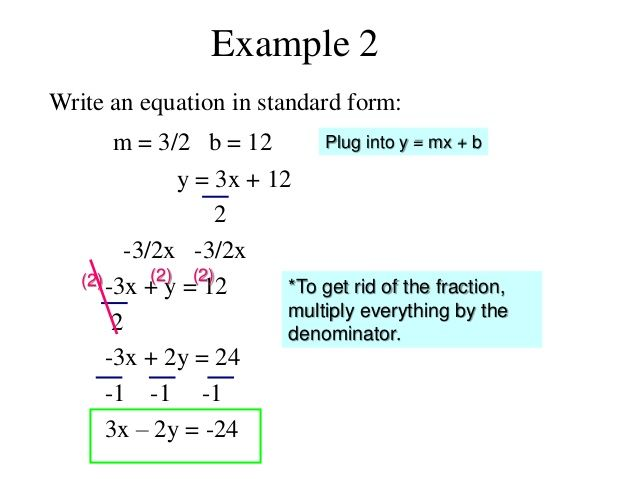 Standard Form Solve Equations Standard Form Math Examples Writing Equations