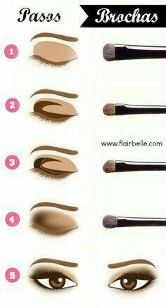 Les yeux, nous allons vous montrer comment les peindre correctement – idées de maquillage – #yeux #id …