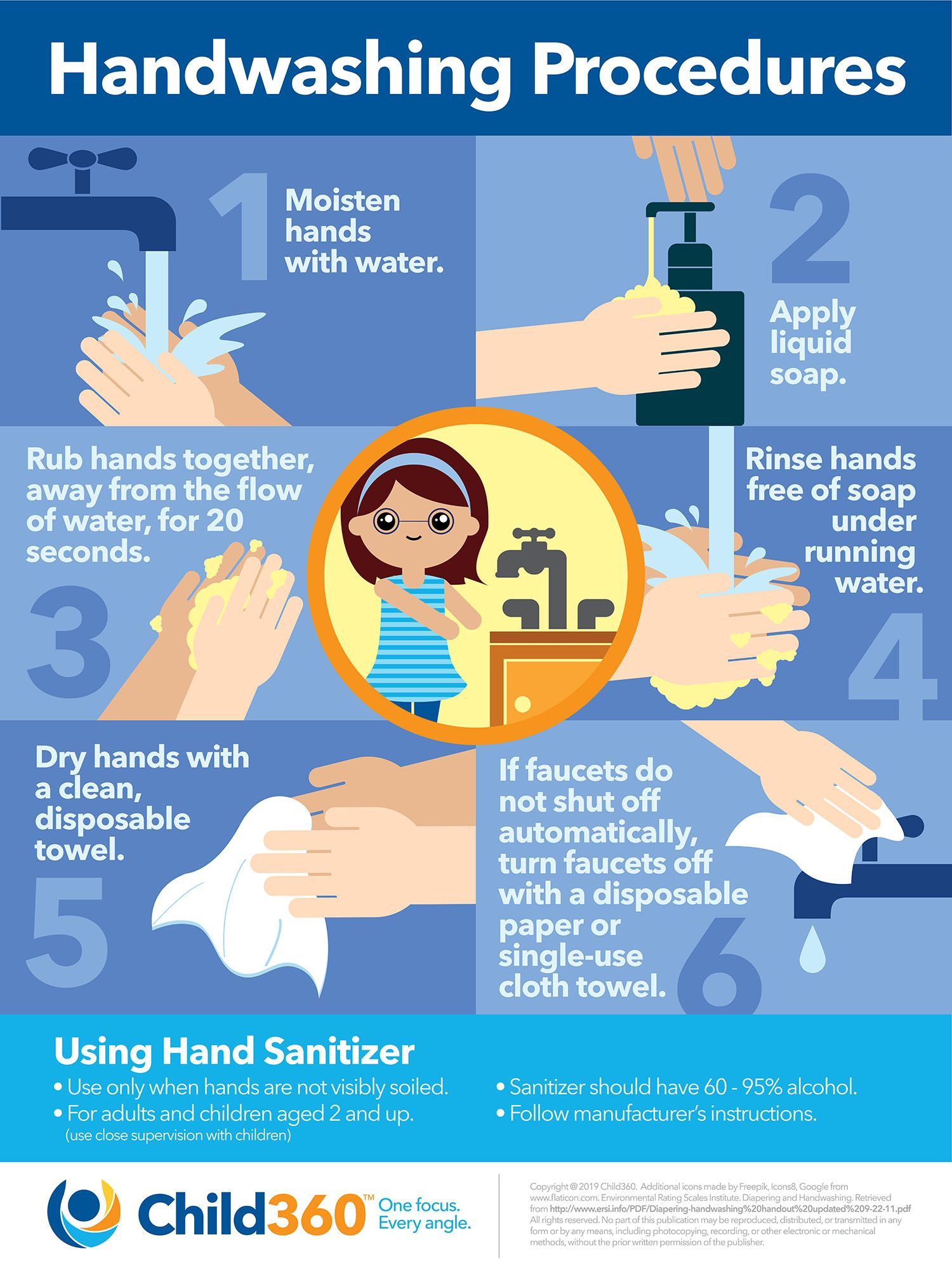 Handwashing Procedures In 2020 Health And Safety Dry Hands How To Apply