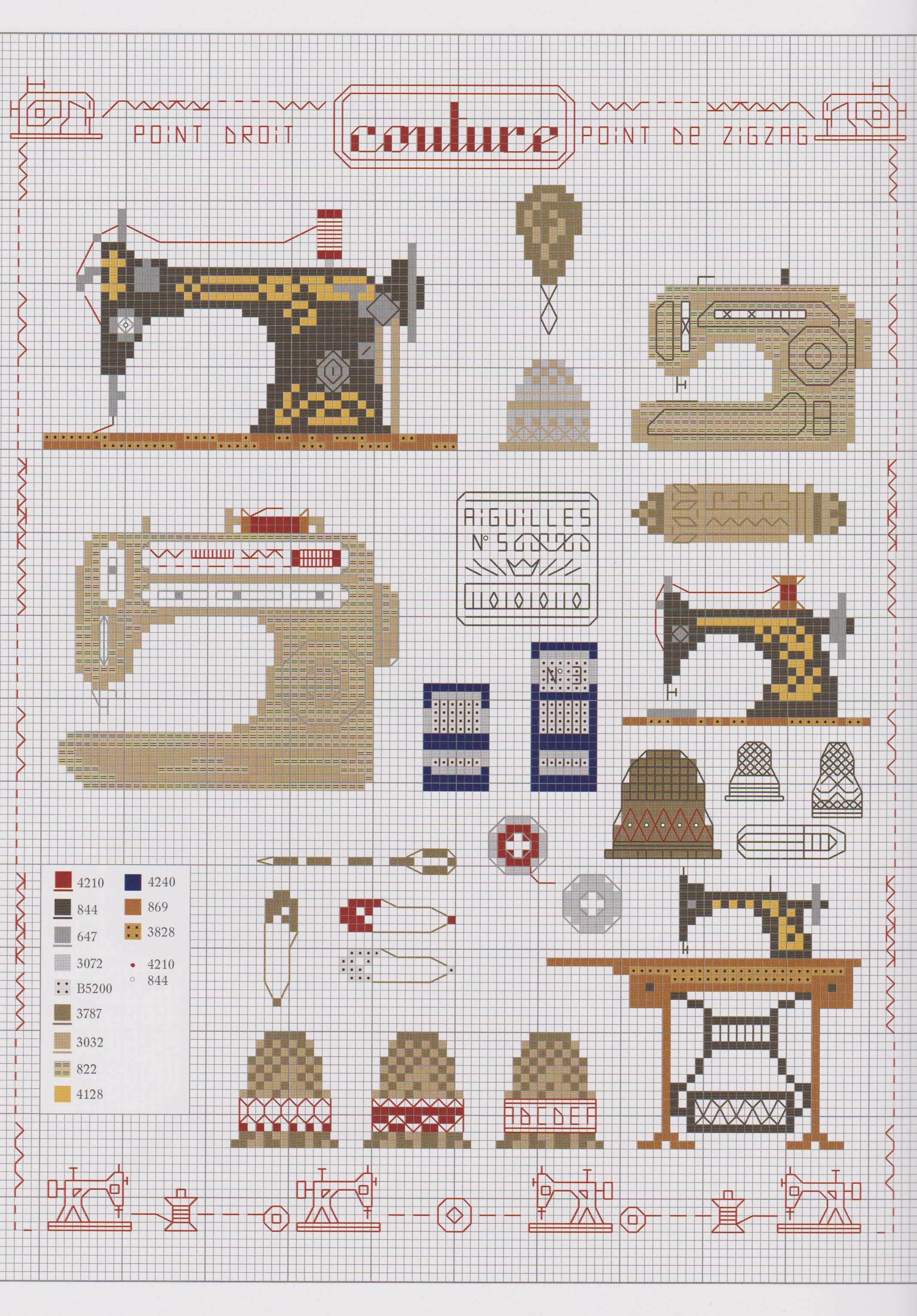 Sewing cross stitch | borduren | Pinterest | Punto de cruz, Puntos y ...
