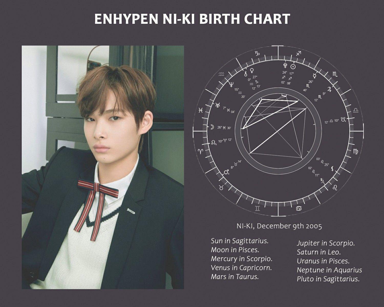 ENHYPEN NI KI BIRTH CHART   Birth chart, Venus in capricorn ...