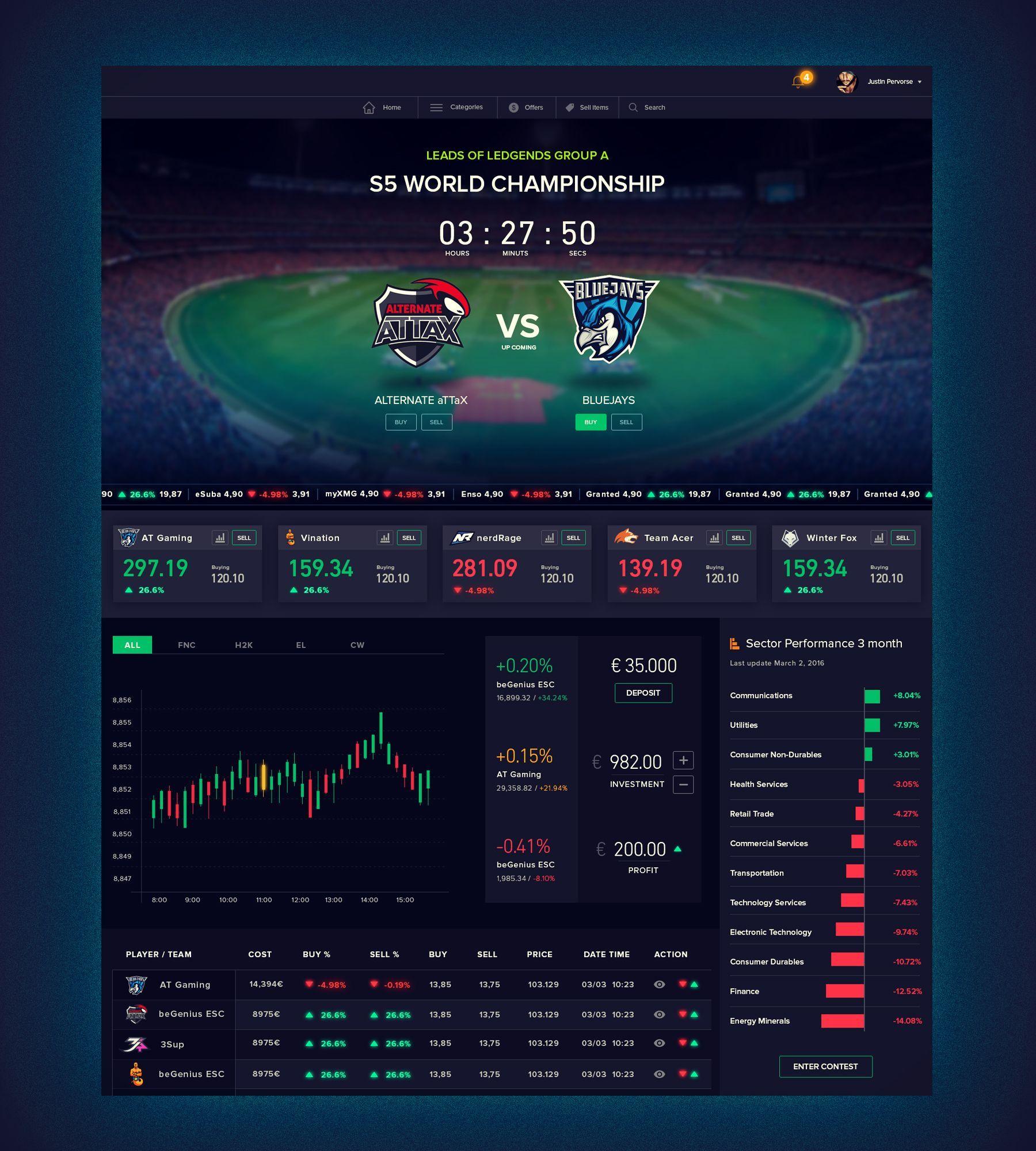 Épinglé par Money Trading sur Stock exchange Graphisme