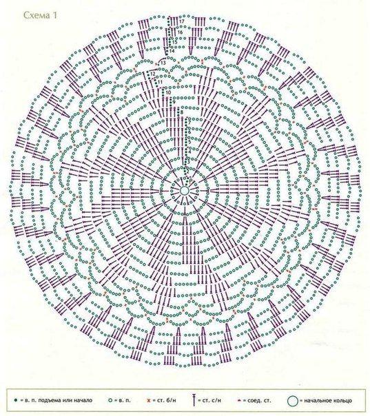 sTNw7udfm5Y.jpg (537×604) | Diagrama de crochet | Pinterest ...