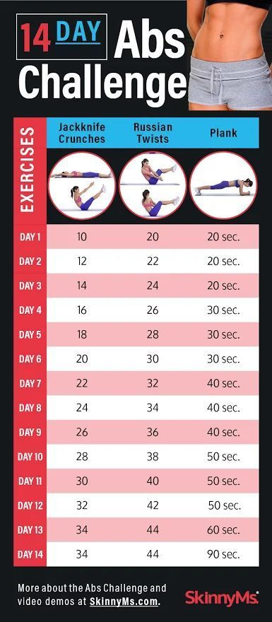 14 Day Abs Challenge With FREE Workout Calendar Click Image To Get Started