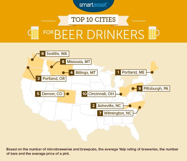 The Best Cities For Beer Drinkers Smartasset 2015 Edition Beer Drinker Beer Missoula