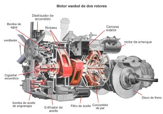'Motor wankel'