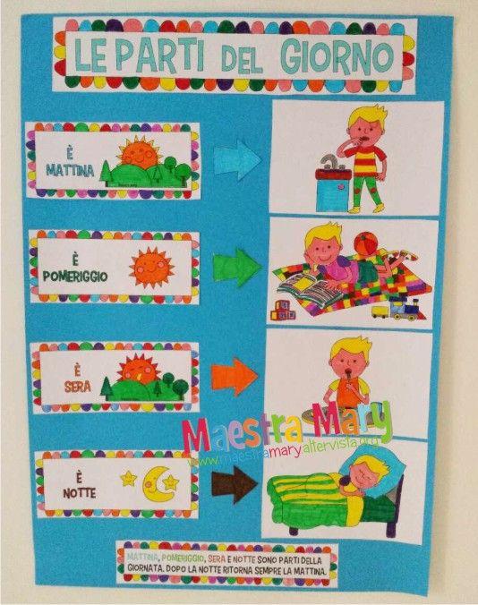Cartellone le parti del giorno compleanno scuola dell for Idee per cartelloni scuola infanzia