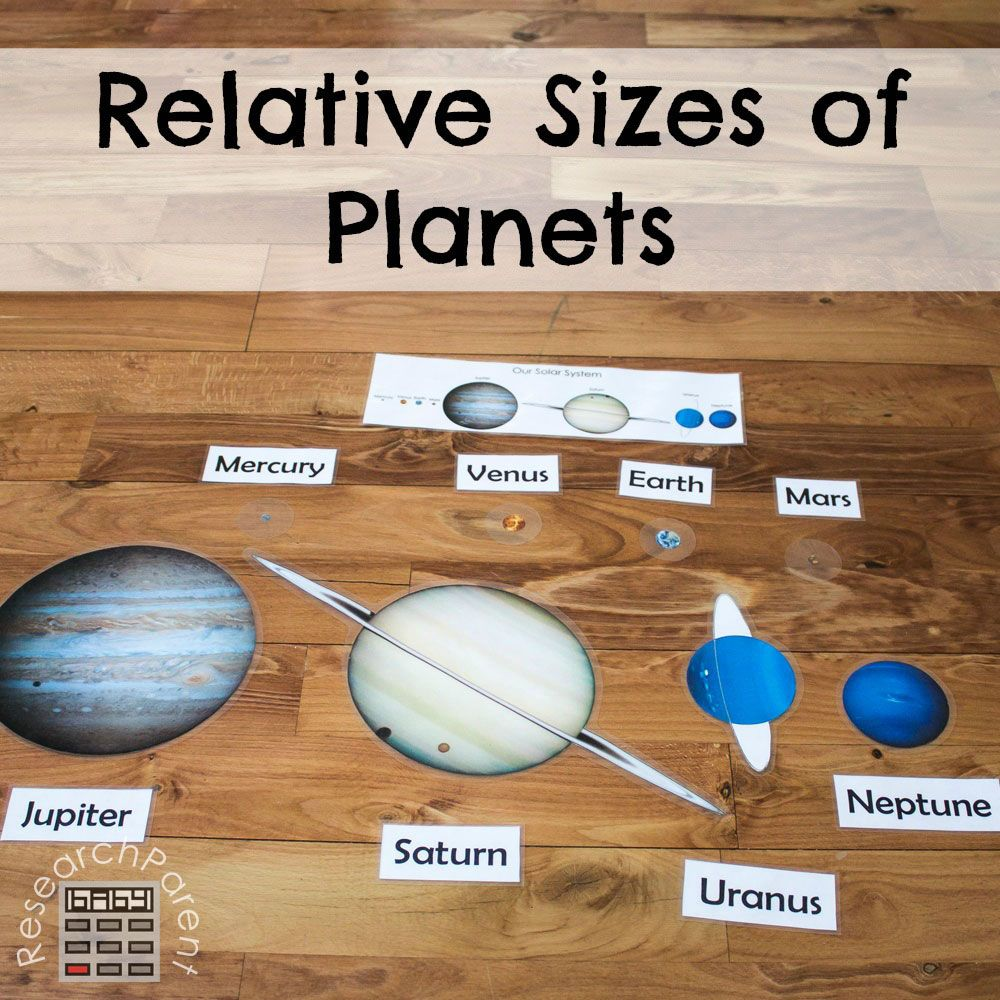 Photo of Relative Size of the Planets Activity (Free Printable)
