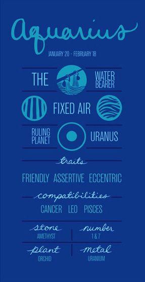 Aquarius January 21 to February 19   *~Zodiac Symbols ...