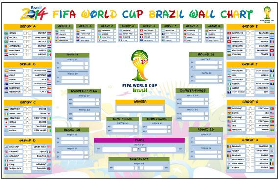 2014 Fifa World Cup Brazil Wall Chart Poster 24 X36 On Etsy 4 00 World Cup Fifa Brazil World Cup