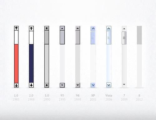 Evolução das barras de rolagem.