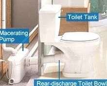 Adding A Bathroom To Your Basement Is Easy With A Macerating Toilet System Learn More About In 2020 Basement Bathroom Design Small Basement Bathroom Basement Bathroom