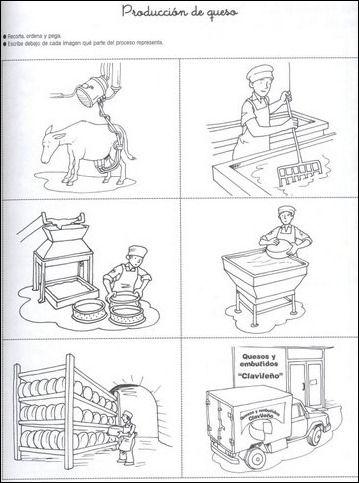 Ciclo productivo del queso (con imágenes) | Tecnologia para niños ...