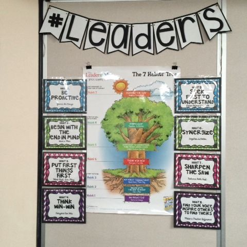 Update 8-13-2016: I just made my Leadergram Bulletin Board resource available for download here . It will be sure to add plenty of leader...