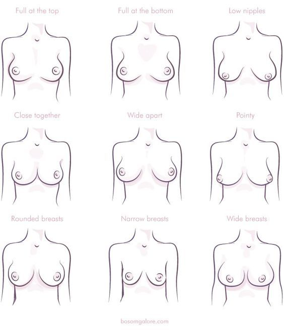 How to get boobs in shape-7110