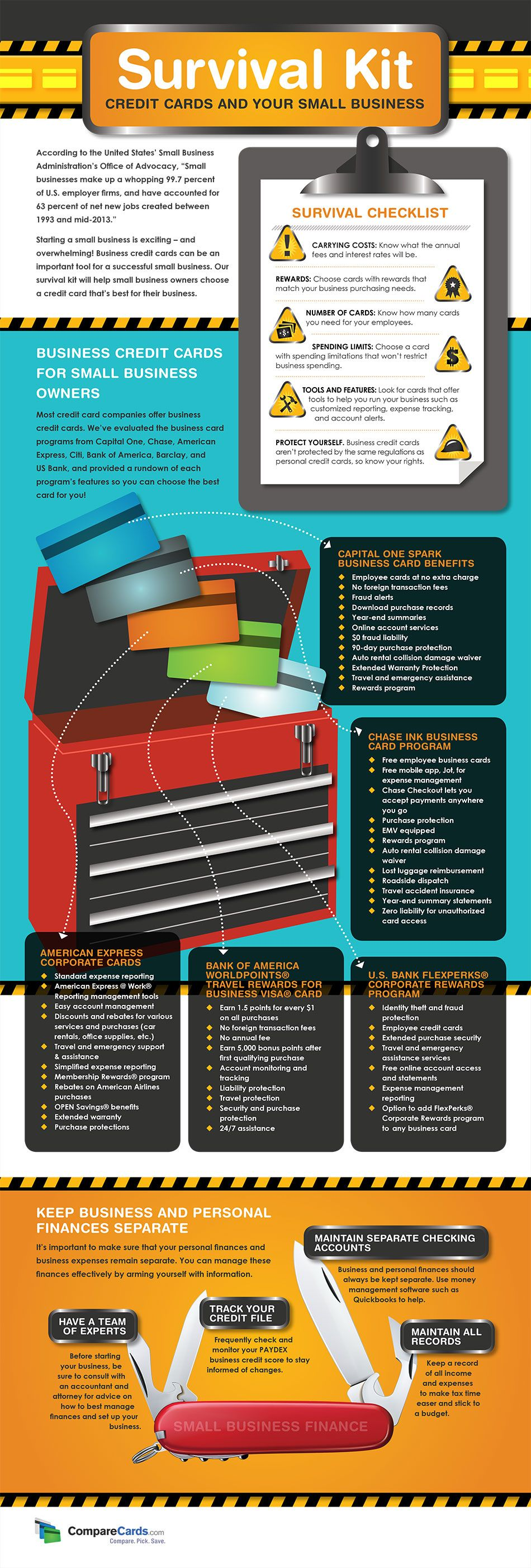 The credit card survival kit your small business needs infographic the credit card survival kit your small business needs infographic colourmoves