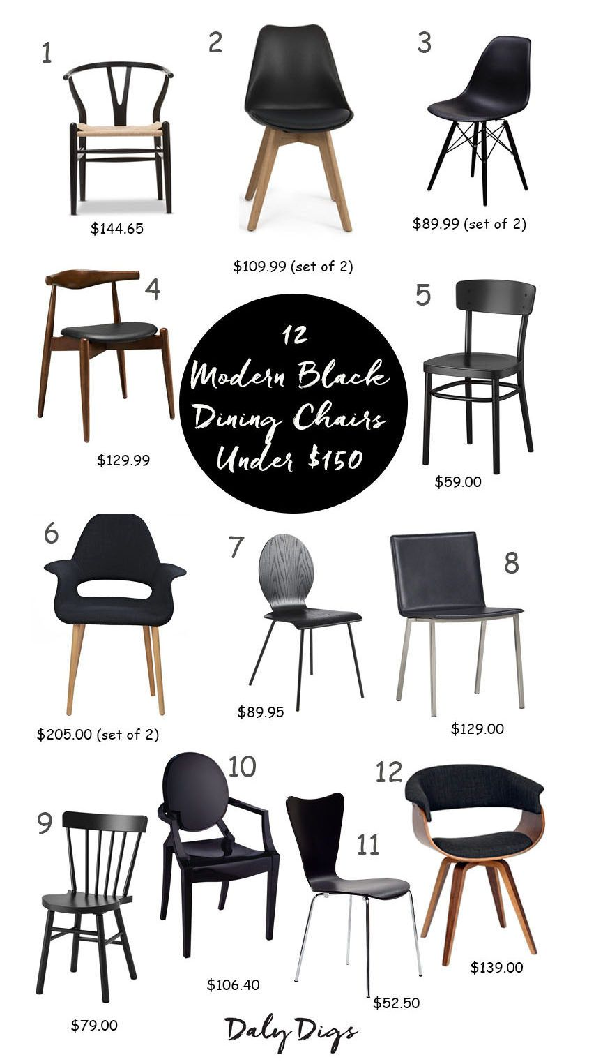 BLACK, MODERN DINING ROOM CHAIRS
