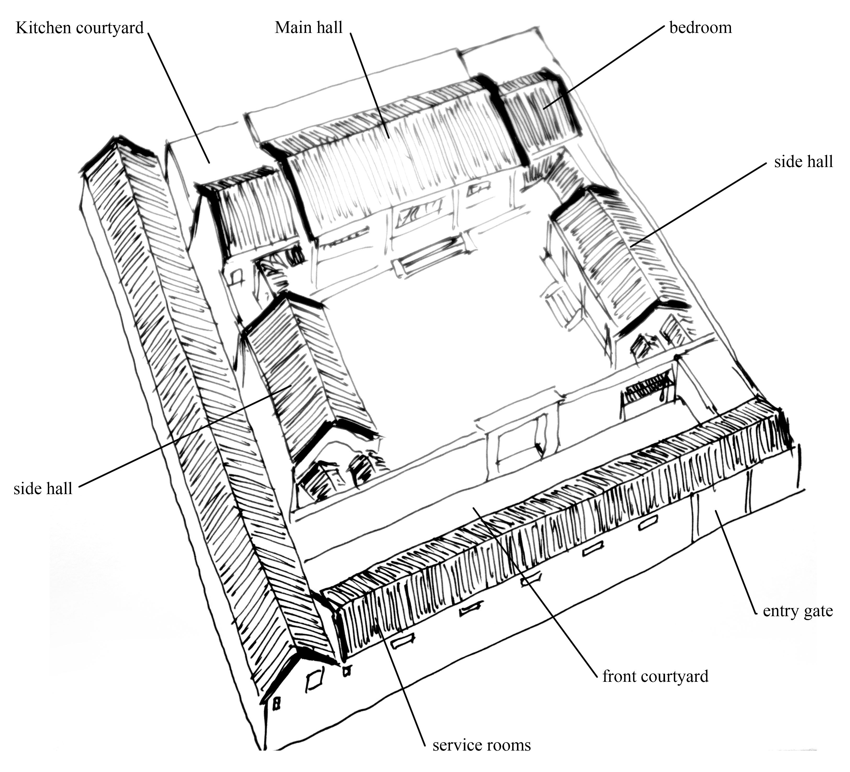 Siheyuan traditional chinese courtyard house google for Traditional chinese house plans