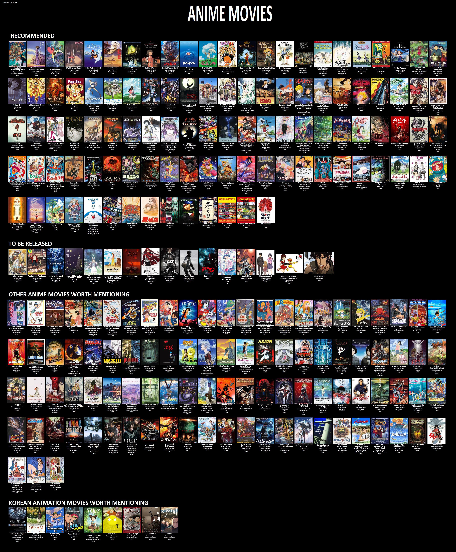 latest (4557×5517) Anime Flow chart, Anime