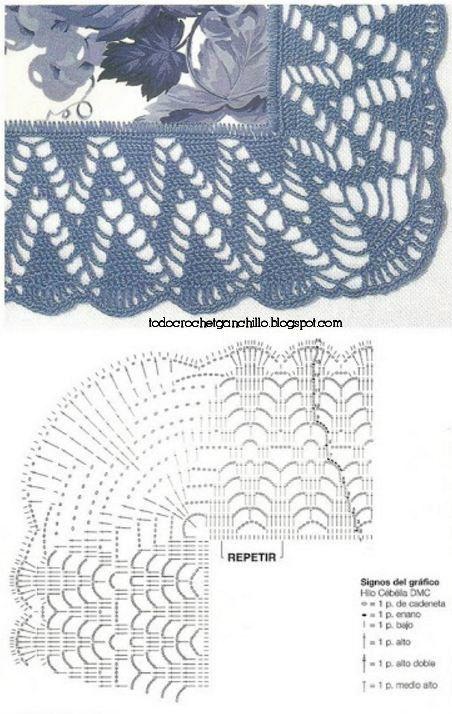 puntillaazul.JPG (452×714) | crochet | Pinterest | Servilleta ...
