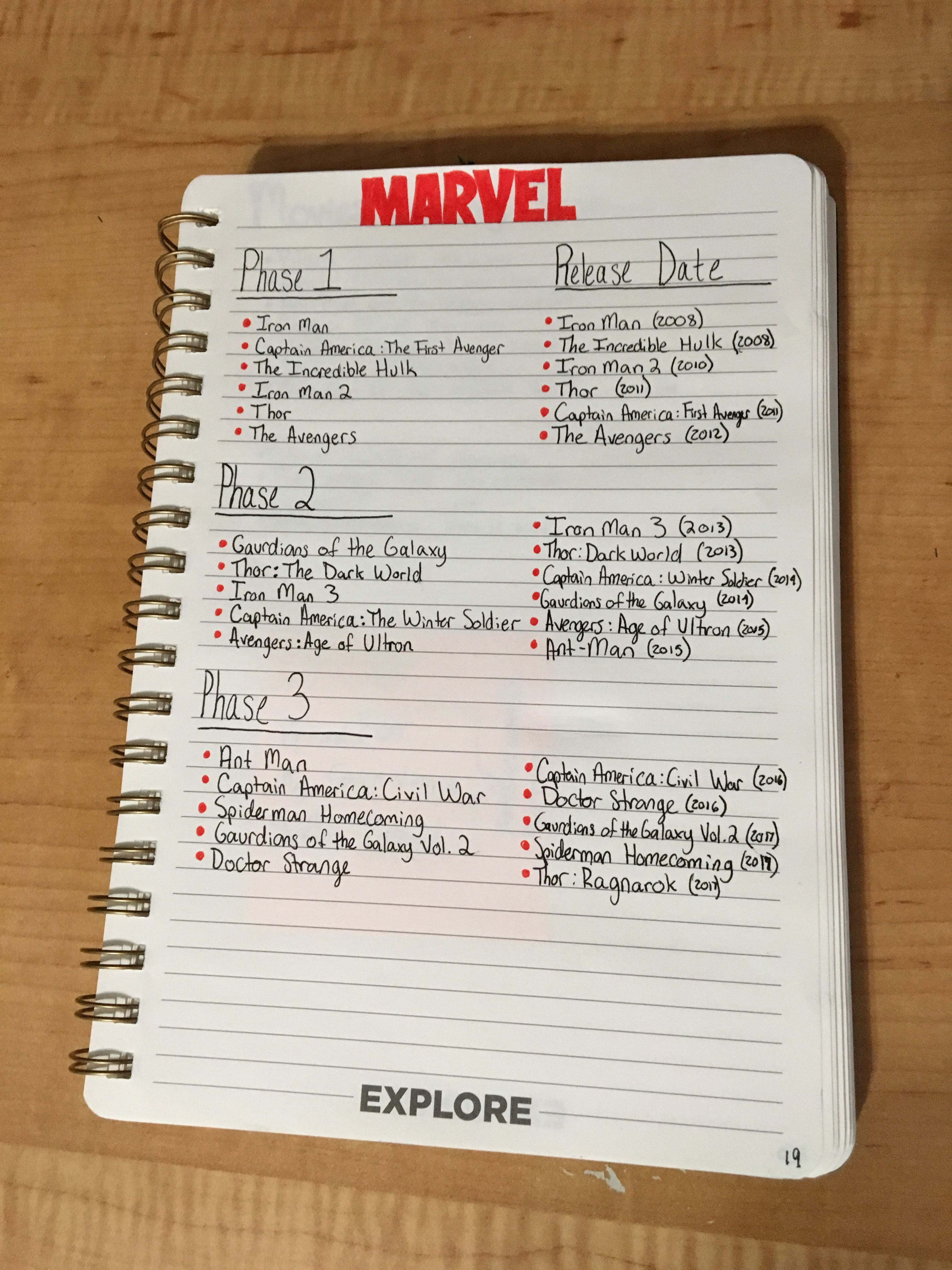 All Marvel Movies In Order Pretty Handwritten Bullet Journal Time
