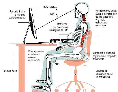 Lesiones en la oficina t picas c mo prevenirlas ii for Altura de un escritorio