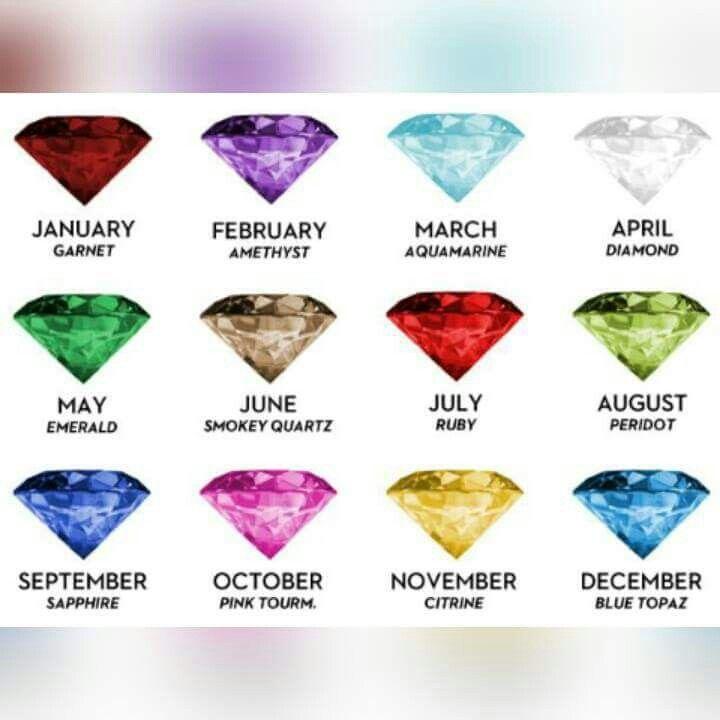 November | JEN-Scorpio | Jewelry, Birthstones, Birthstone ...