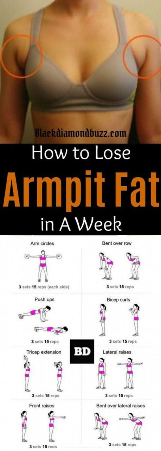 Arm fat workout  How to get rid of armpit fat and underarm fat bra in a week .These arm fat exercise...
