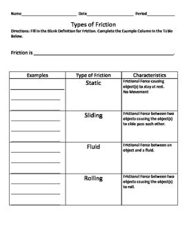 types of friction and friction examples worksheet classroom ideas 8th grade science science. Black Bedroom Furniture Sets. Home Design Ideas
