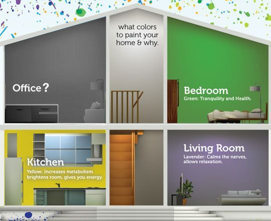 what s the best color for all rooms in a home for the on best colors for office walls id=56413