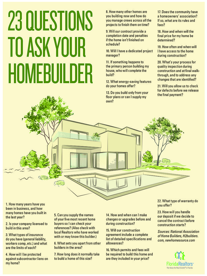 How Do You Find The Right Home Builder Collaboration With A Quality Builder Will Make It Easier For You In 2020 Home Builders This Or That Questions Building A House