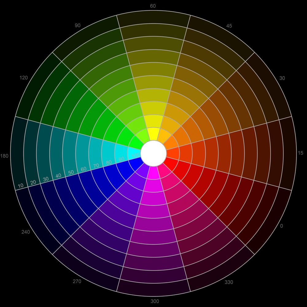 Color wheel complementary colors - 12 Hour Rgb Color Wheel With 9 Shades For Each Hue
