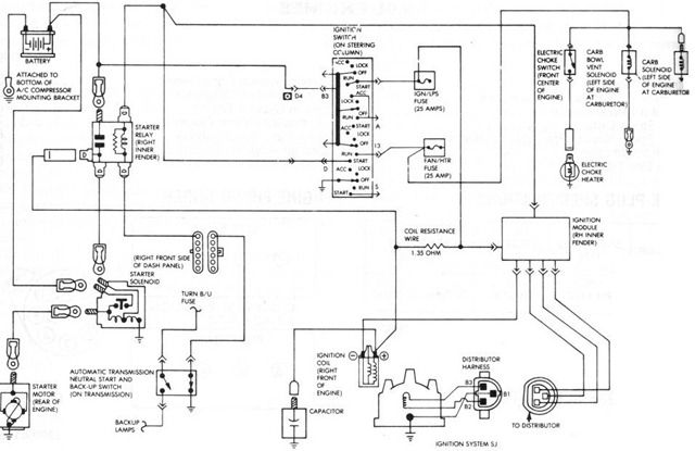 Grand Wagoneer Ignition System Wiring Diagram Jeep Wagoneer Jeep Jeep Cherokee