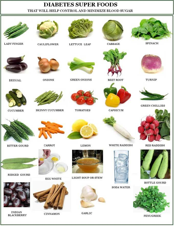 Diabetic diet food list diabetes guidelines and preventing also pinterest rh