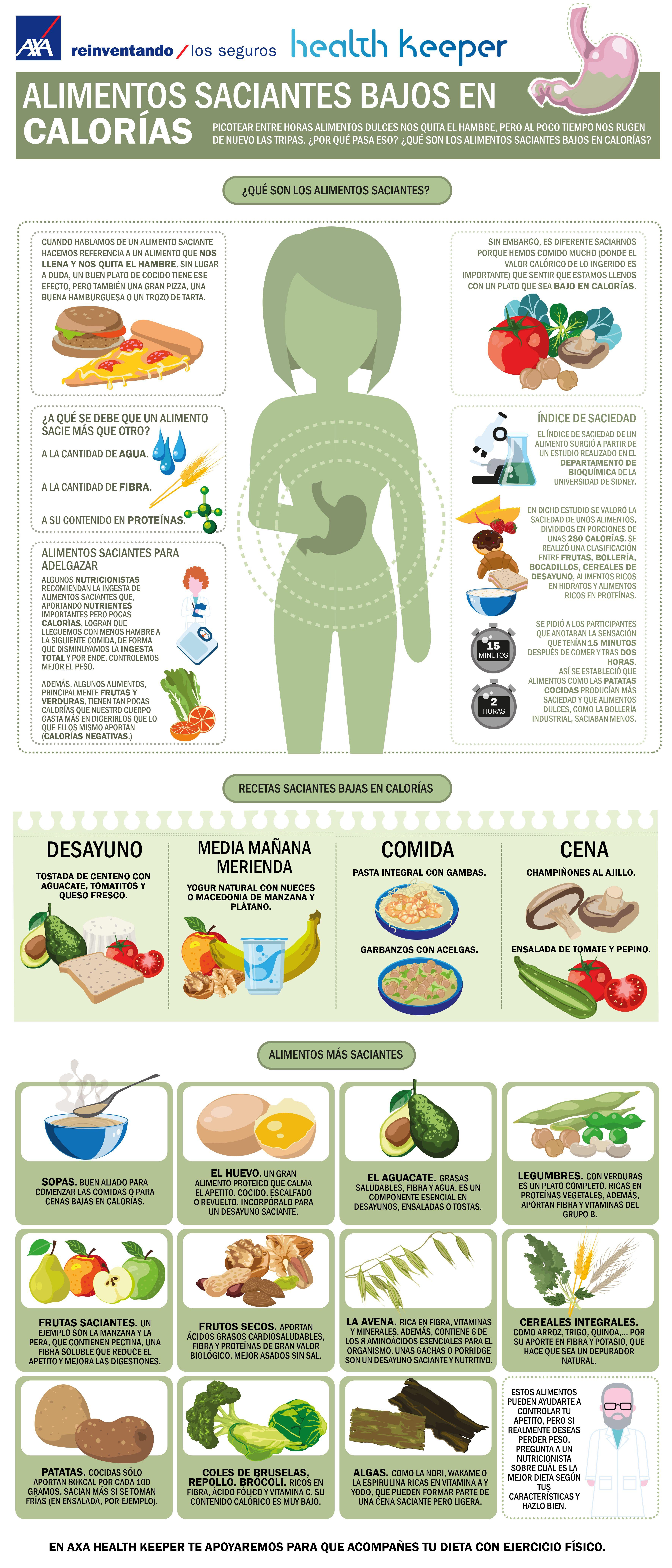 alimentos que controlan el hambre