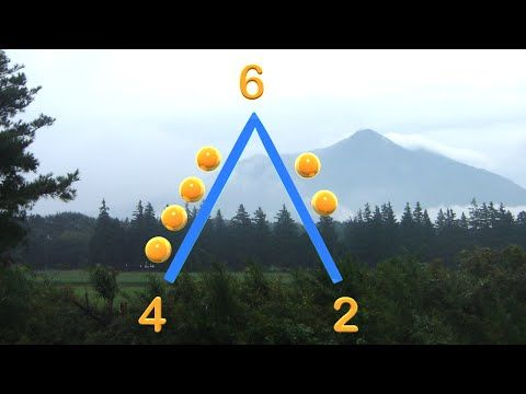 Learn Math Mountains For 1st Grade And 2nd Grade Math Expressions Learning Math Math For First Graders Math mountain worksheets 2nd grade