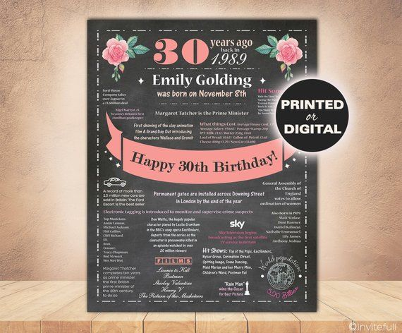 UK 30th Birthday For HerChalkboard Poster Facts Personalized 1989 Sign30th GiftBritish